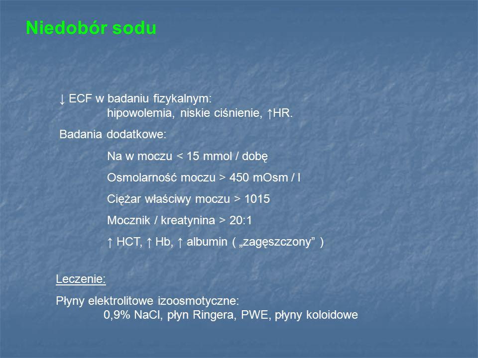 Niedobór sodu ↓ ECF w badaniu fizykalnym: hipowolemia, niskie ciśnienie, ↑HR. Badania dodatkowe: