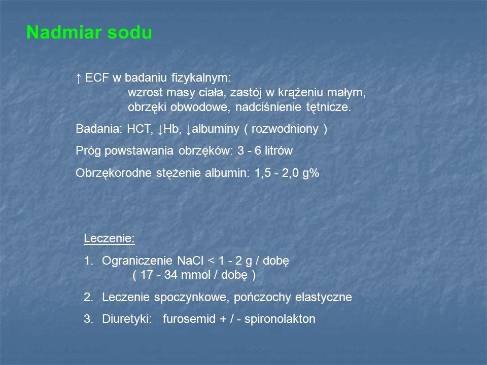 Nadmiar sodu ↑ ECF w badaniu fizykalnym: wzrost masy ciała, zastój w krążeniu małym, obrzęki obwodowe, nadciśnienie tętnicze.