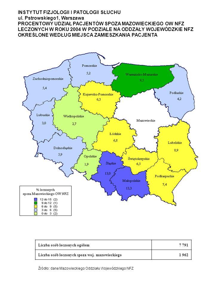 INSTYTUT FIZJOLOGII I PATOLOGII SŁUCHU ul. Pstrowskiego1, Warszawa