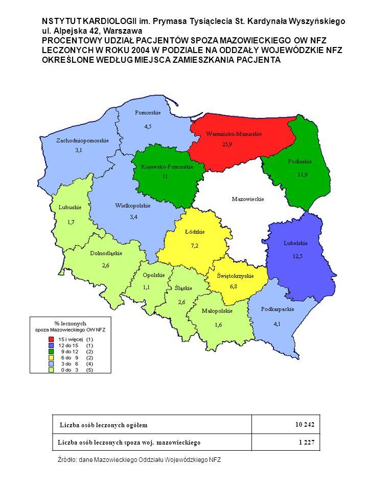 NSTYTUT KARDIOLOGII im. Prymasa Tysiąclecia St. Kardynała Wyszyńskiego