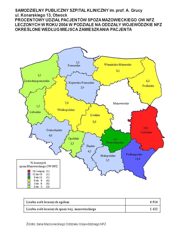 SAMODZIELNY PUBLICZNY SZPITAL KLINICZNY im. prof. A. Grucy