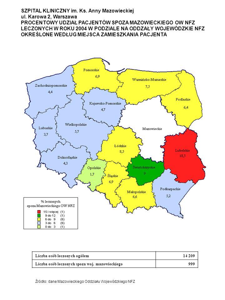 SZPITAL KLINICZNY im. Ks. Anny Mazowieckiej ul. Karowa 2, Warszawa