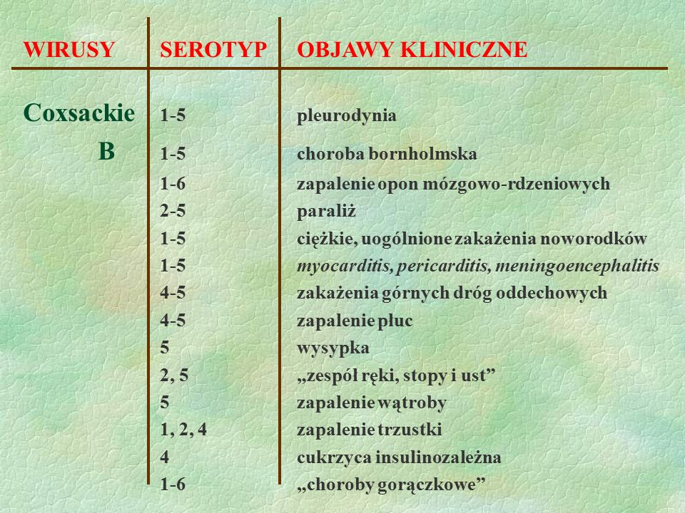 Coxsackie 1-5 pleurodynia