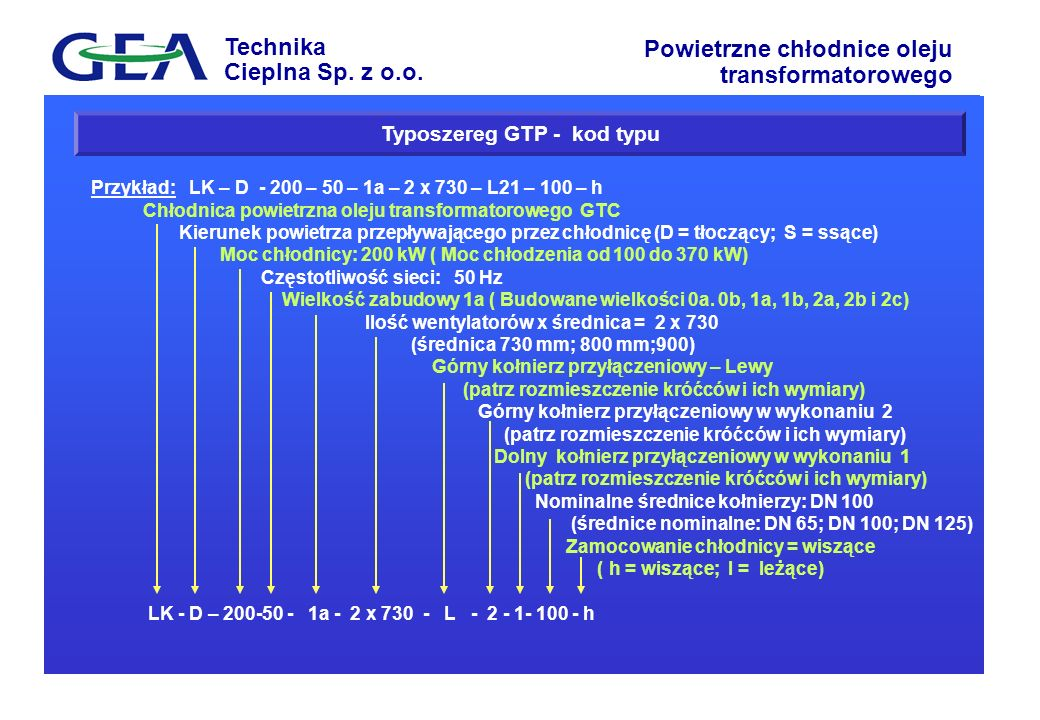 Typoszereg GTP - kod typu