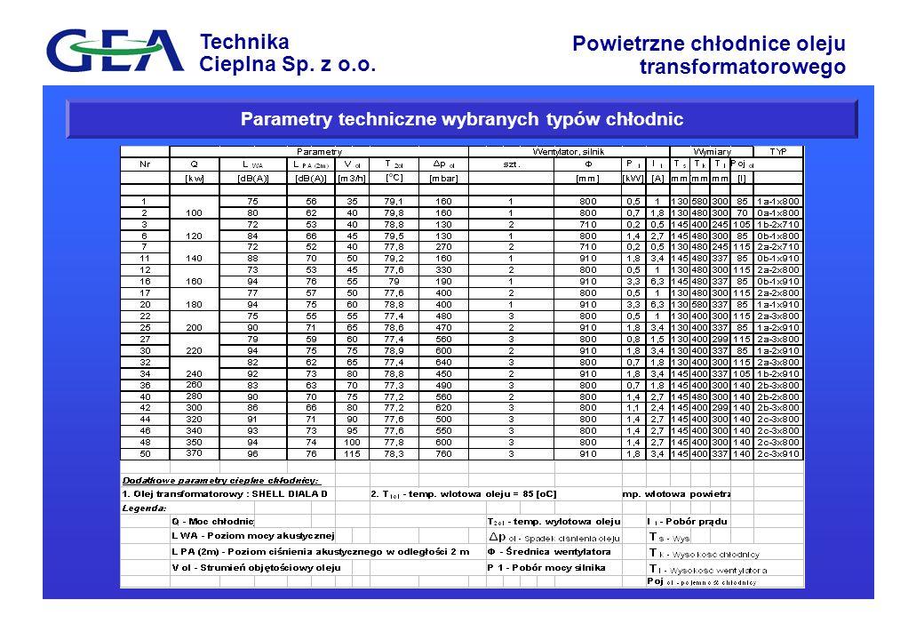 Parametry techniczne wybranych typów chłodnic