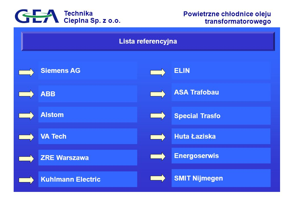 Lista referencyjna Siemens AG. ELIN. ASA Trafobau. ABB. Alstom. Special Trasfo. VA Tech. Huta Łaziska.