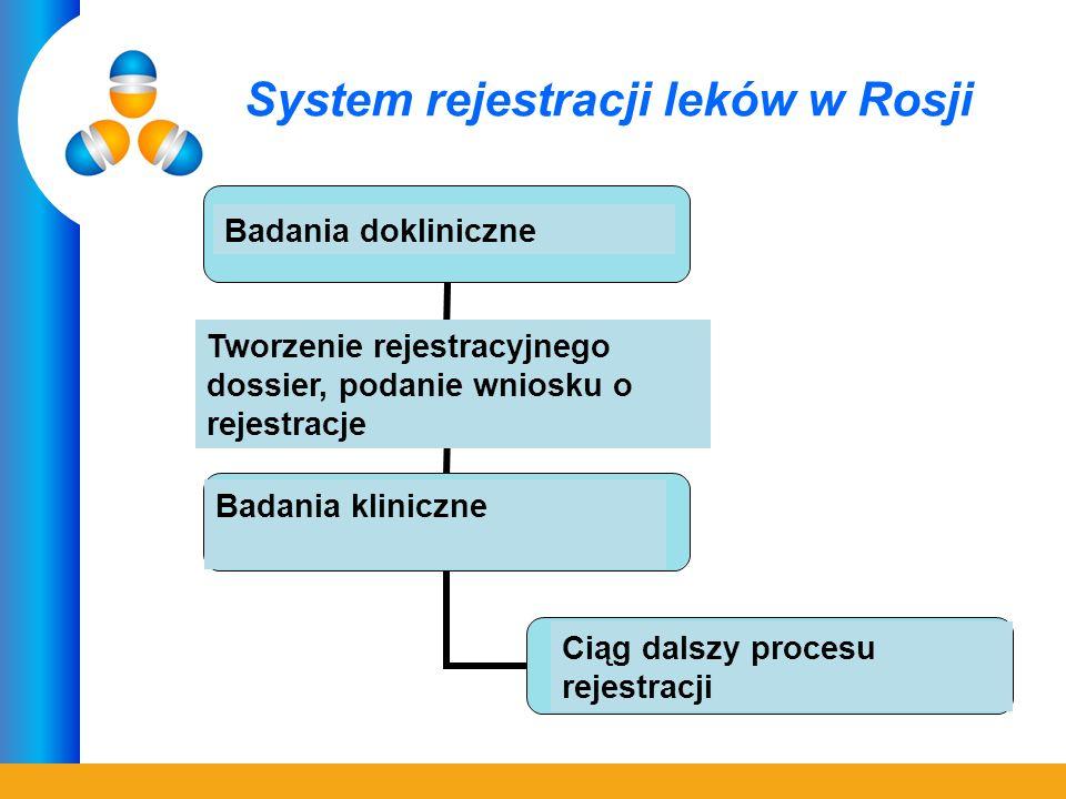 System rejestracji leków w Rosji