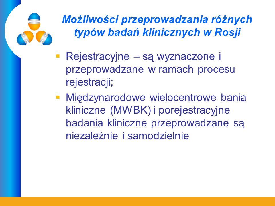 Możliwości przeprowadzania różnych typów badań klinicznych w Rosji