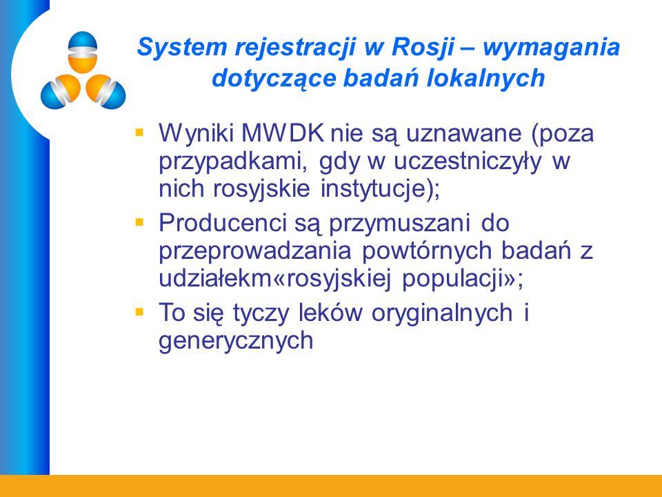 System rejestracji w Rosji – wymagania dotyczące badań lokalnych