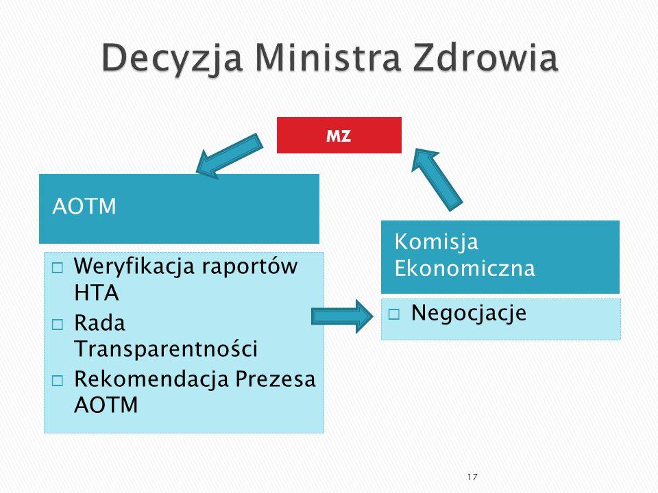 Decyzja Ministra Zdrowia