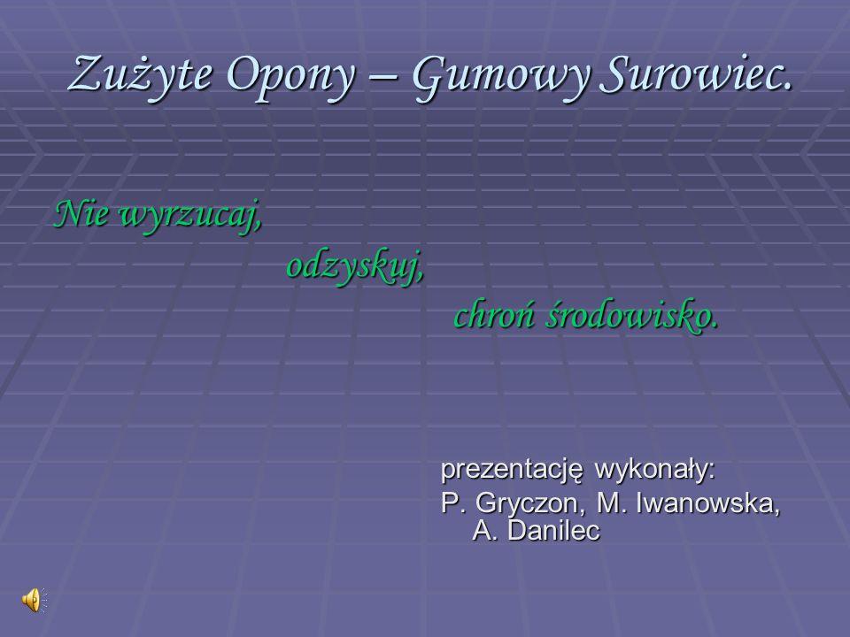 Zużyte Opony – Gumowy Surowiec.