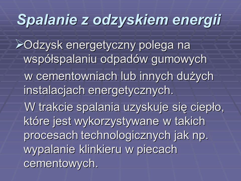 Spalanie z odzyskiem energii