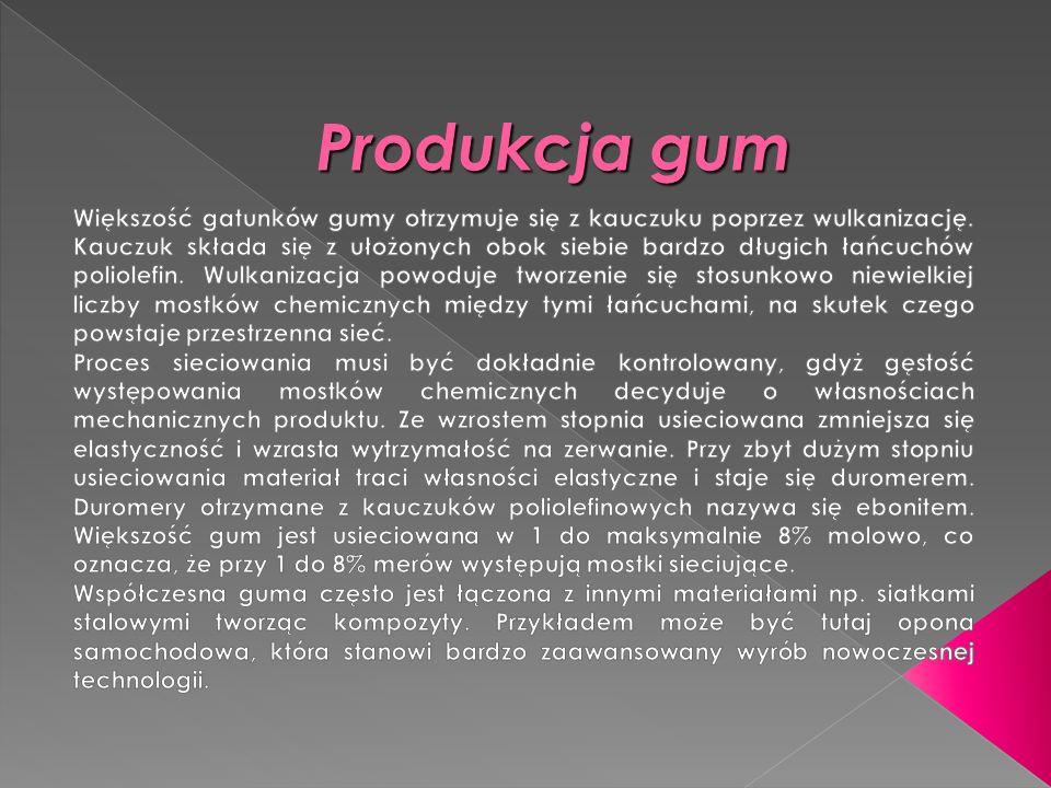 Produkcja gum