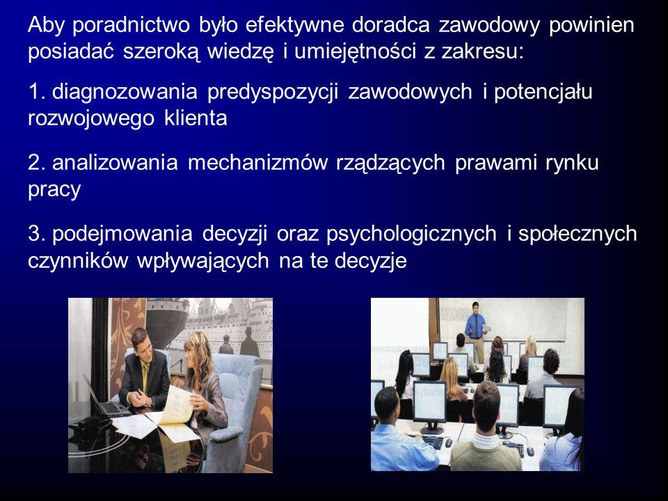 Aby poradnictwo było efektywne doradca zawodowy powinien posiadać szeroką wiedzę i umiejętności z zakresu: 1.