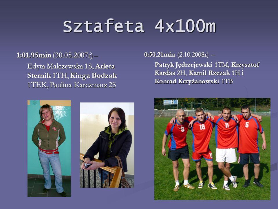 Sztafeta 4x100m1:01.95min (30.05.2007r) – Edyta Malczewska 1S, Arleta Sternik 1TH, Kinga Bodzak 1TEK, Paulina Karczmarz 2S.