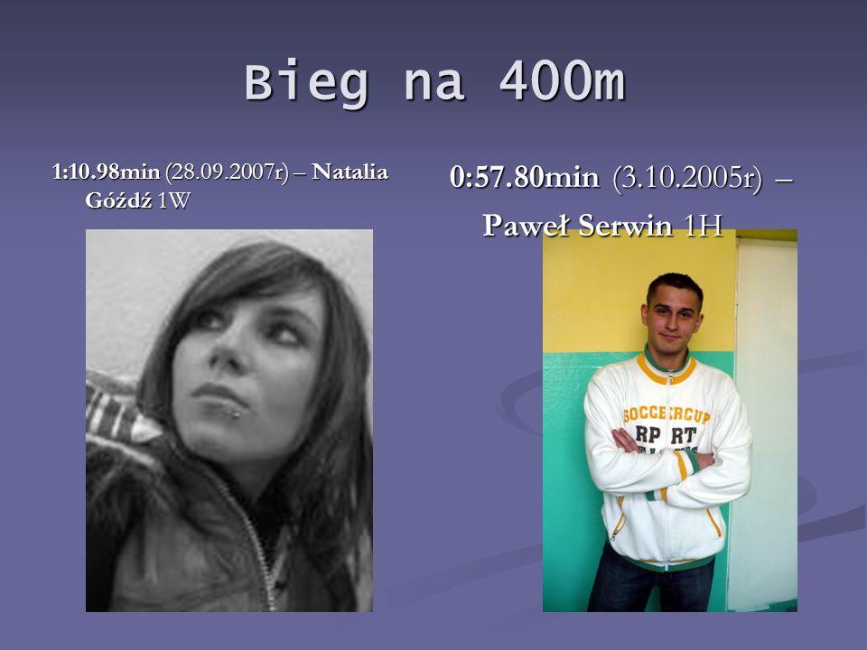 Bieg na 400m 0:57.80min (3.10.2005r) – Paweł Serwin 1H