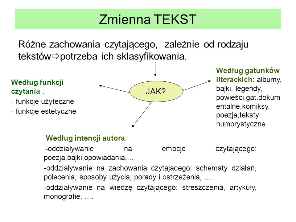 Zmienna TEKSTRóżne zachowania czytającego, zależnie od rodzaju tekstówpotrzeba ich sklasyfikowania.