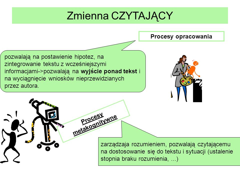 Procesy metakognitywne