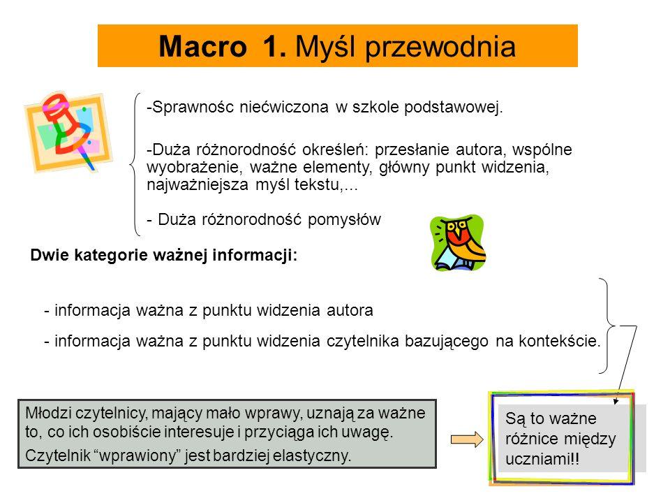 Macro 1. Myśl przewodnia -Sprawnośc niećwiczona w szkole podstawowej.