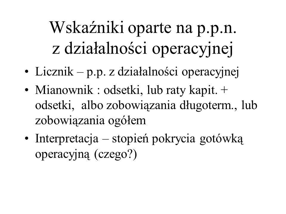 Wskaźniki oparte na p.p.n. z działalności operacyjnej