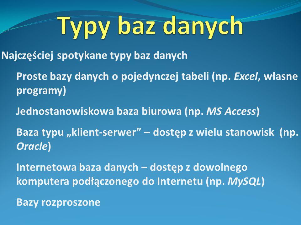 Typy baz danych Najczęściej spotykane typy baz danych