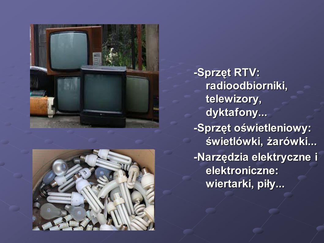 -Sprzęt RTV: radioodbiorniki, telewizory, dyktafony...