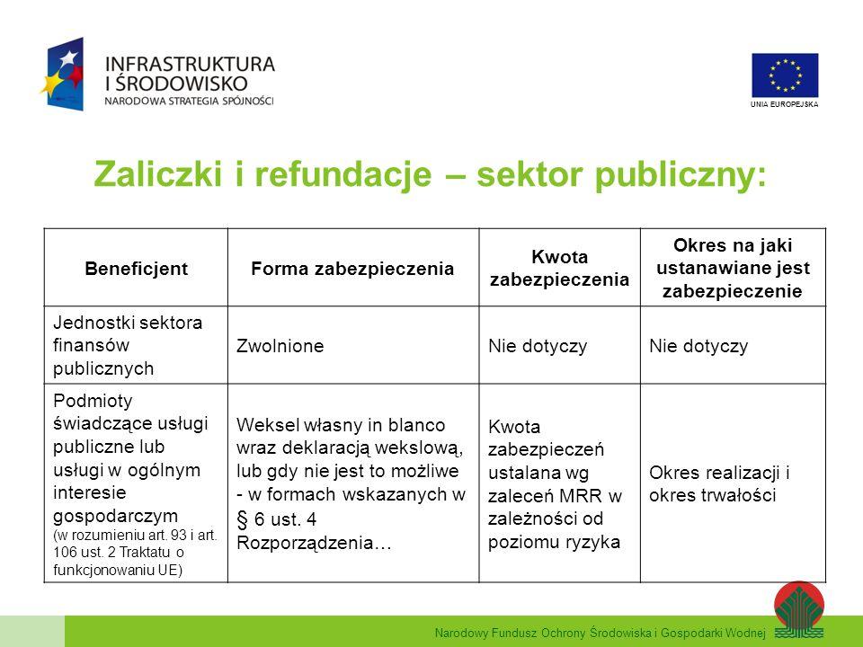 Zaliczki i refundacje – sektor publiczny: