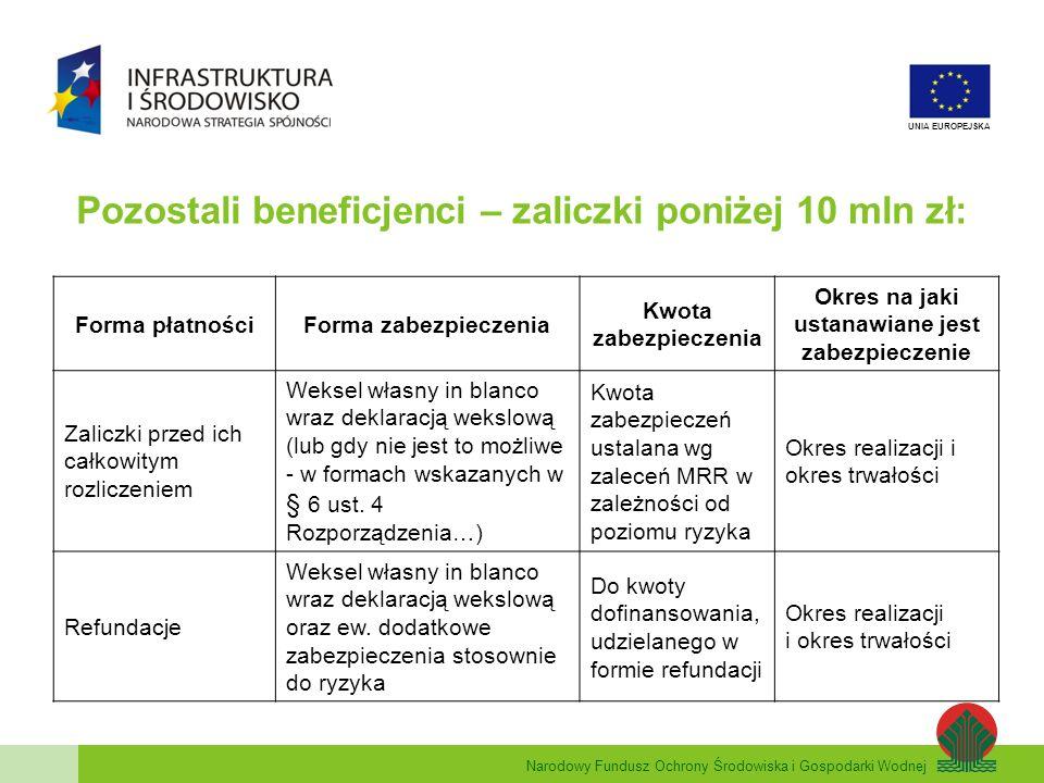 Pozostali beneficjenci – zaliczki poniżej 10 mln zł: