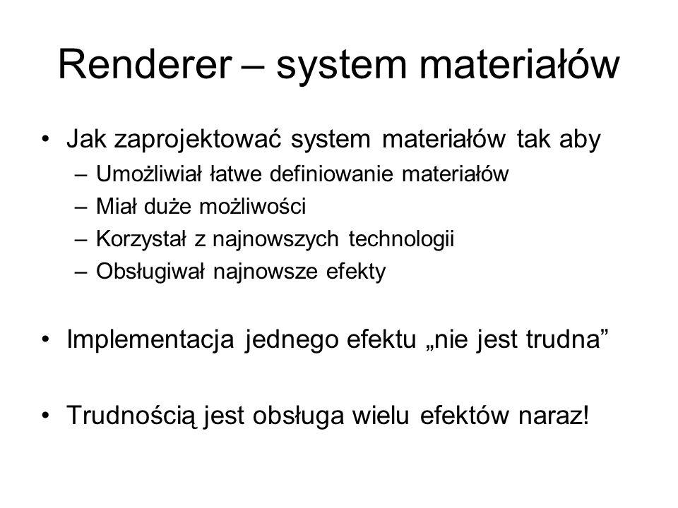 Renderer – system materiałów