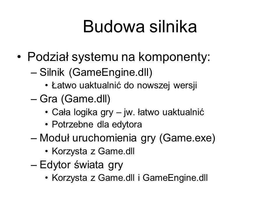 Budowa silnika Podział systemu na komponenty: Silnik (GameEngine.dll)
