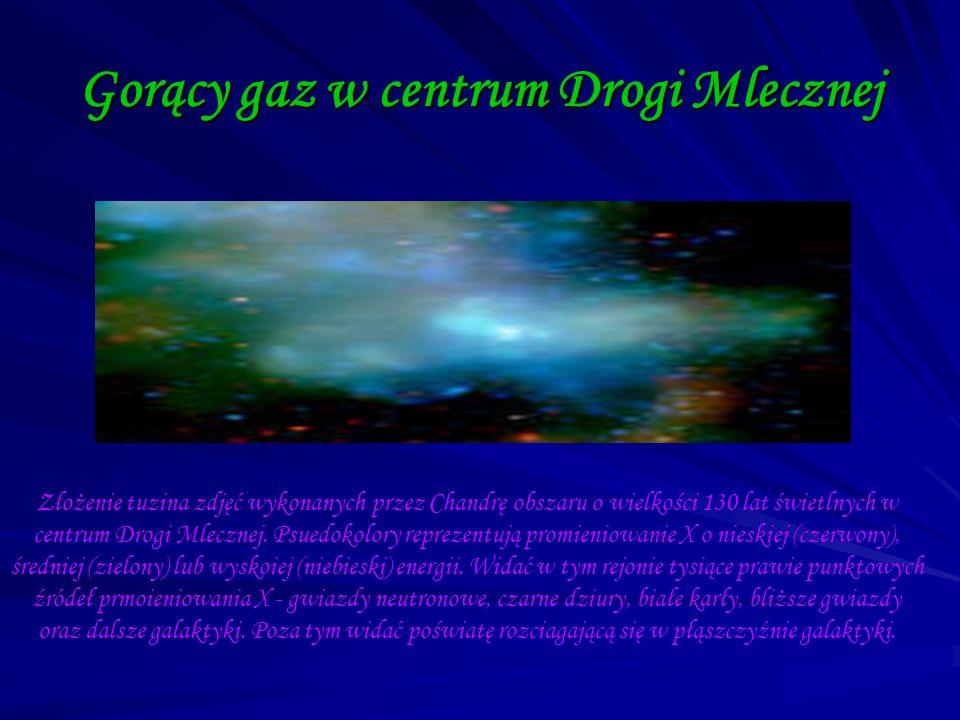 Gorący gaz w centrum Drogi Mlecznej