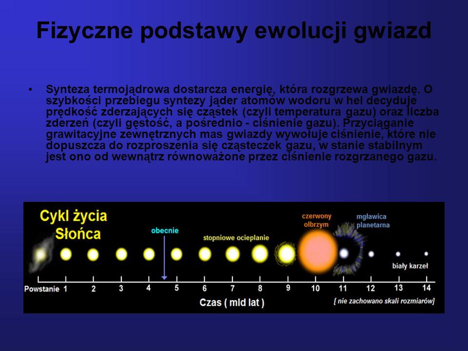 Fizyczne podstawy ewolucji gwiazd