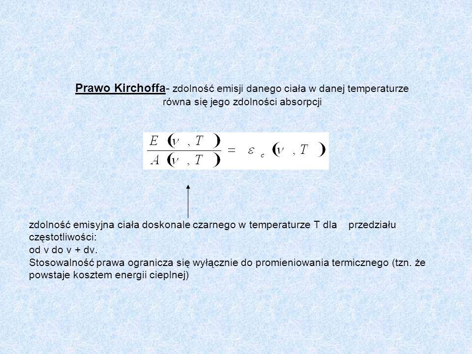 Prawo Kirchoffa- zdolność emisji danego ciała w danej temperaturze