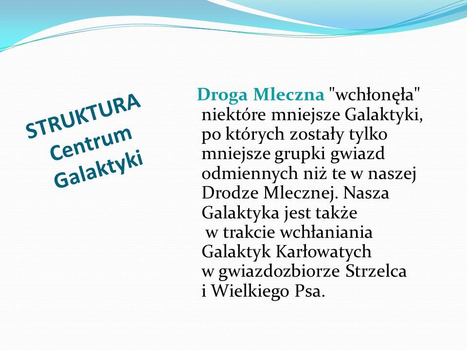 STRUKTURA Centrum Galaktyki