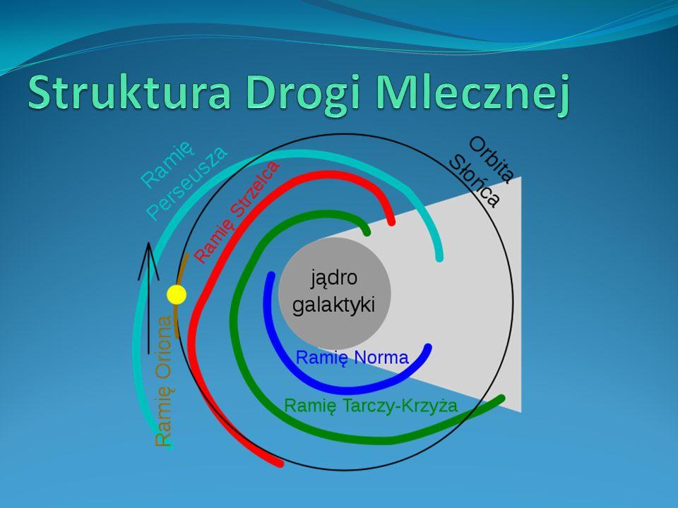 Struktura Drogi Mlecznej