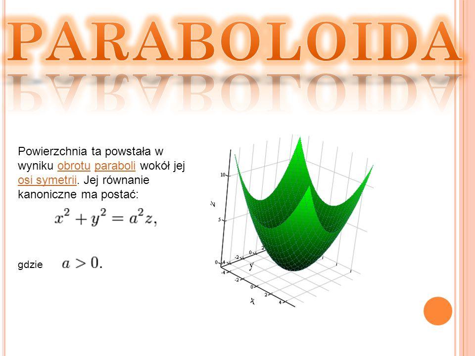 PARABOLOIDA Powierzchnia ta powstała w wyniku obrotu paraboli wokół jej osi symetrii. Jej równanie kanoniczne ma postać: