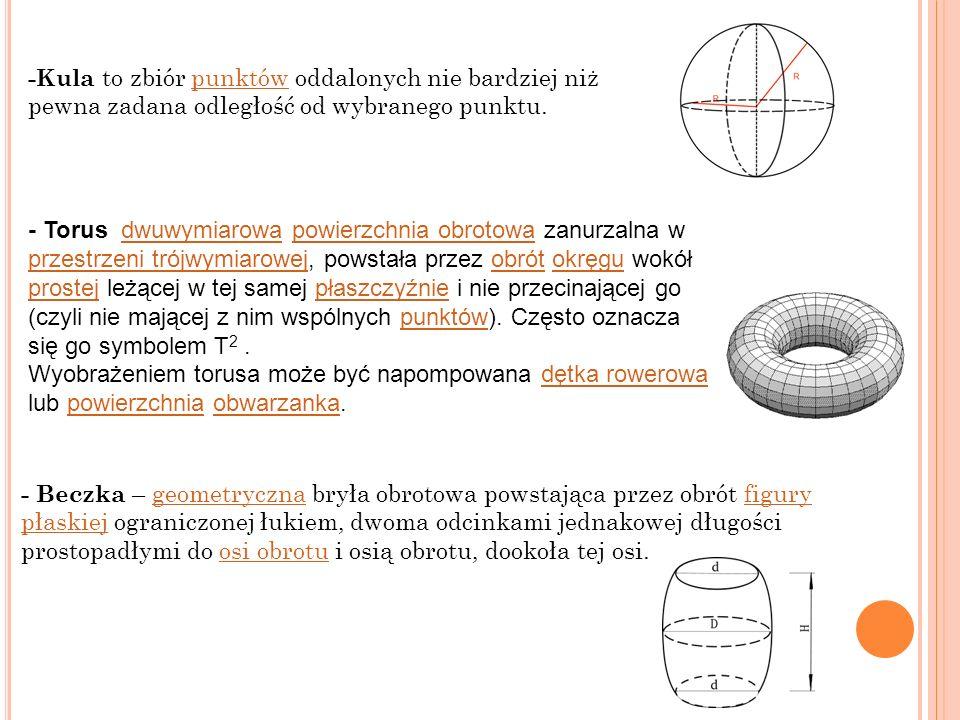 -Kula to zbiór punktów oddalonych nie bardziej niż pewna zadana odległość od wybranego punktu.