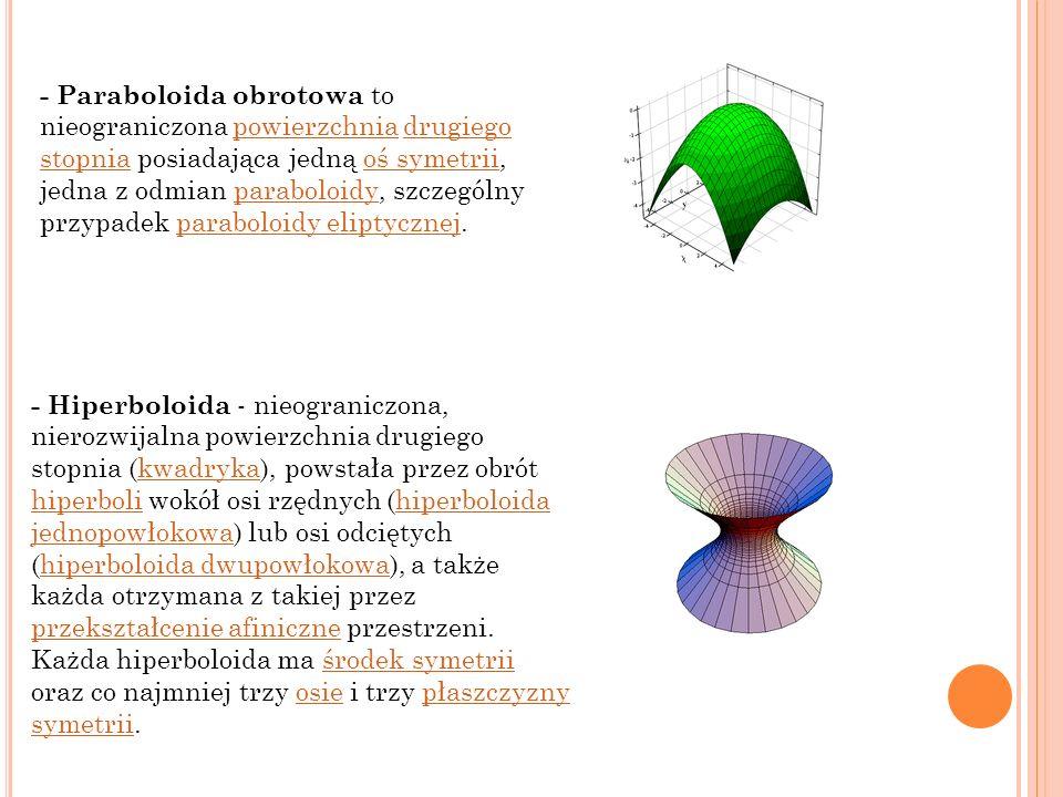 - Paraboloida obrotowa to nieograniczona powierzchnia drugiego stopnia posiadająca jedną oś symetrii, jedna z odmian paraboloidy, szczególny przypadek paraboloidy eliptycznej.