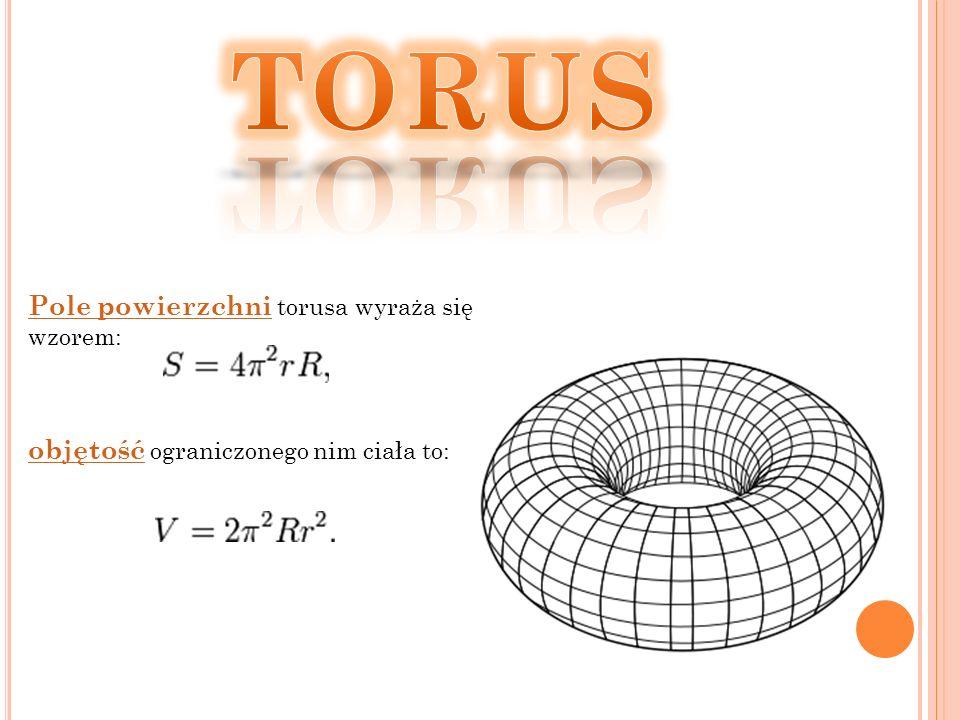 TORUS Pole powierzchni torusa wyraża się wzorem: