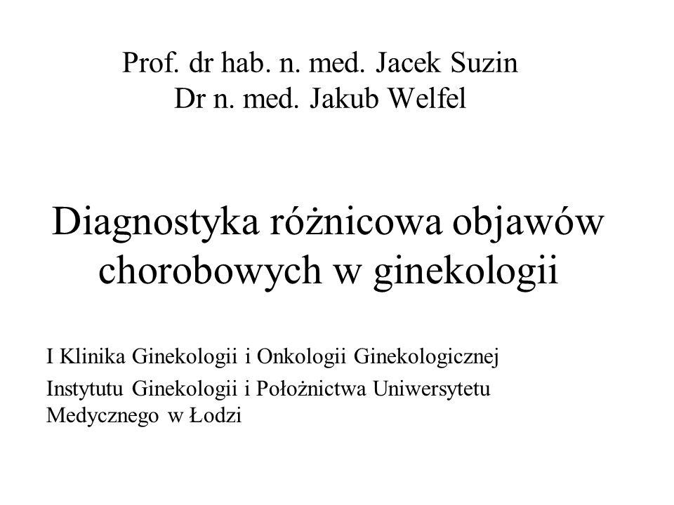Prof. dr hab. n. med. Jacek Suzin Dr n. med. Jakub Welfel