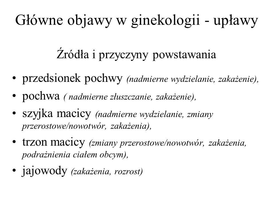 Główne objawy w ginekologii - upławy Źródła i przyczyny powstawania