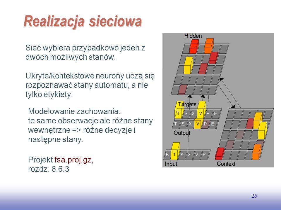 EE141 Realizacja sieciowa. Sieć wybiera przypadkowo jeden z dwóch możliwych stanów.