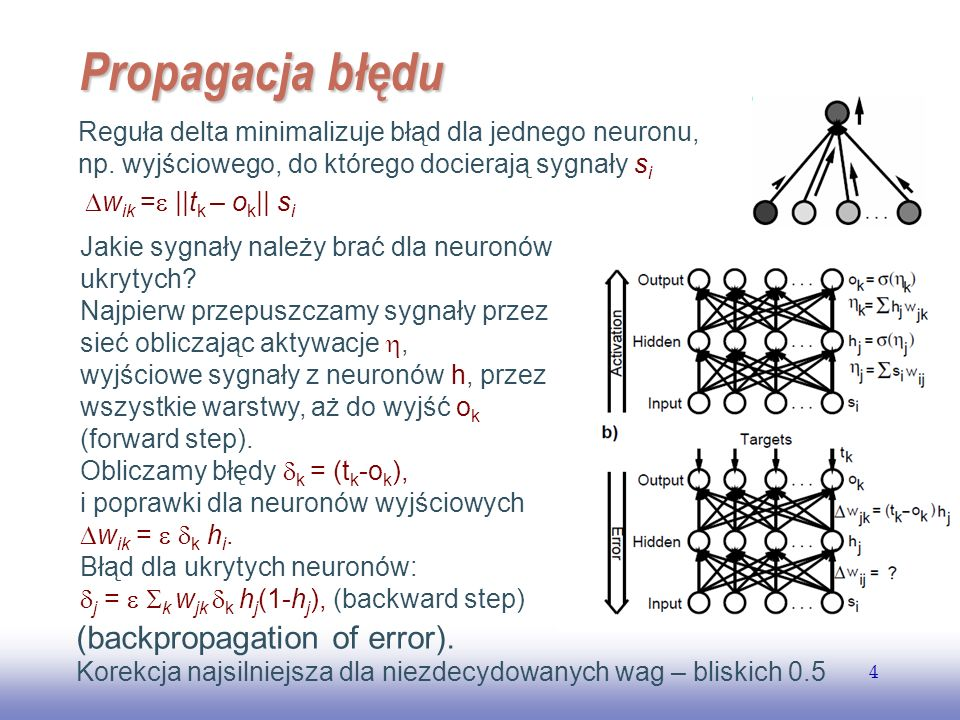 Propagacja błędu (backpropagation of error).