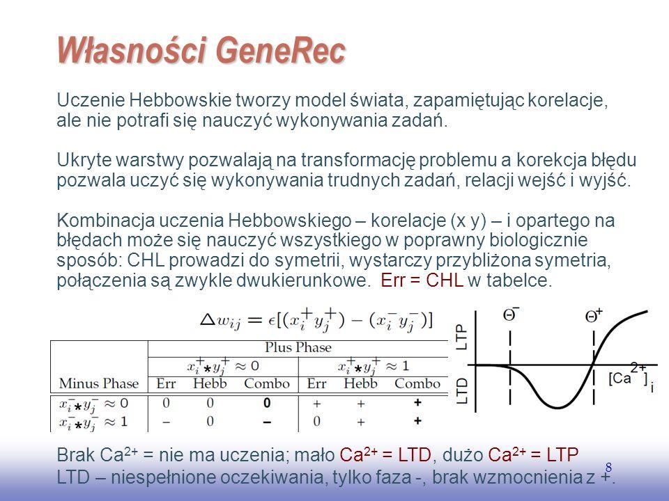 EE141 Własności GeneRec. Uczenie Hebbowskie tworzy model świata, zapamiętując korelacje, ale nie potrafi się nauczyć wykonywania zadań.