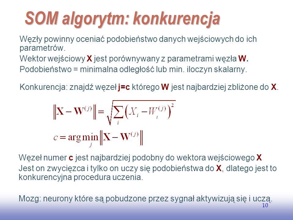 SOM algorytm: konkurencja
