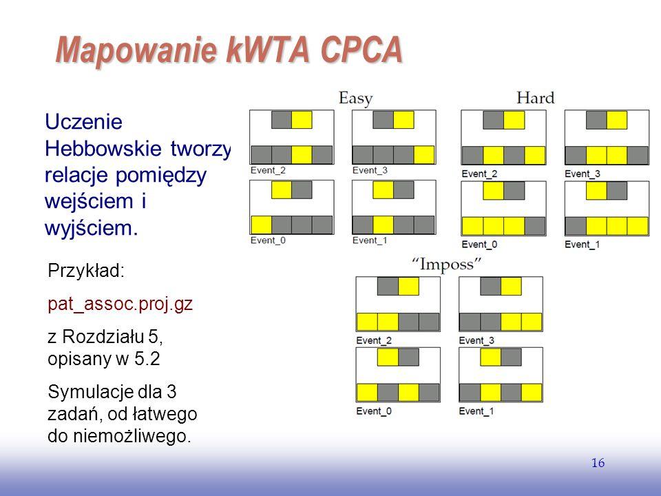 EE141 Mapowanie kWTA CPCA. Uczenie Hebbowskie tworzy relacje pomiędzy wejściem i wyjściem. Przykład: