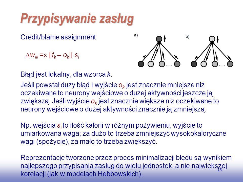 Przypisywanie zasług Credit/blame assignment Dwik =e ||tk – ok|| si