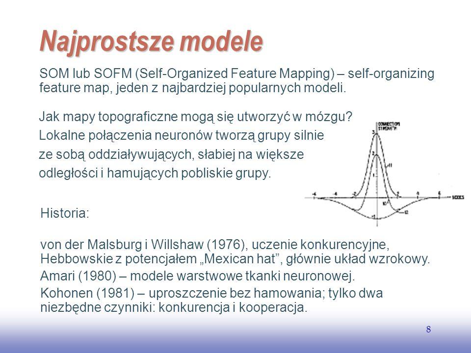 EE141 Najprostsze modele. SOM lub SOFM (Self-Organized Feature Mapping) – self-organizing feature map, jeden z najbardziej popularnych modeli.