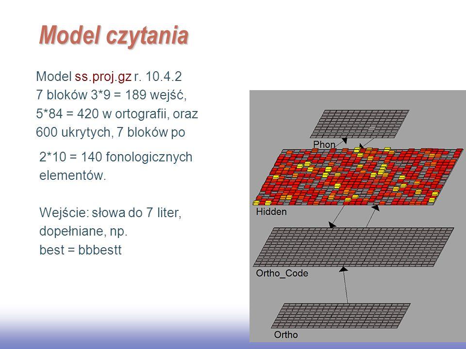 Model czytania Model ss.proj.gz r. 10.4.2 7 bloków 3*9 = 189 wejść,