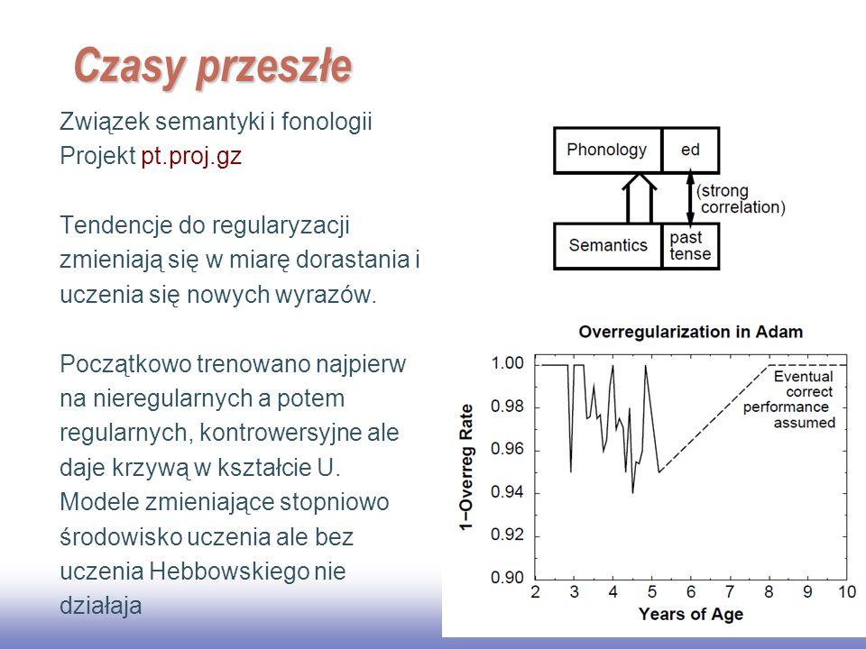 Czasy przeszłe Związek semantyki i fonologii Projekt pt.proj.gz